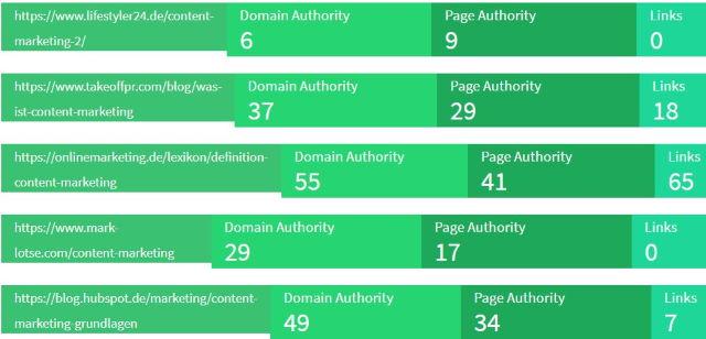 Domainautorität steigern von Lifestyler24 Ausgangssituation